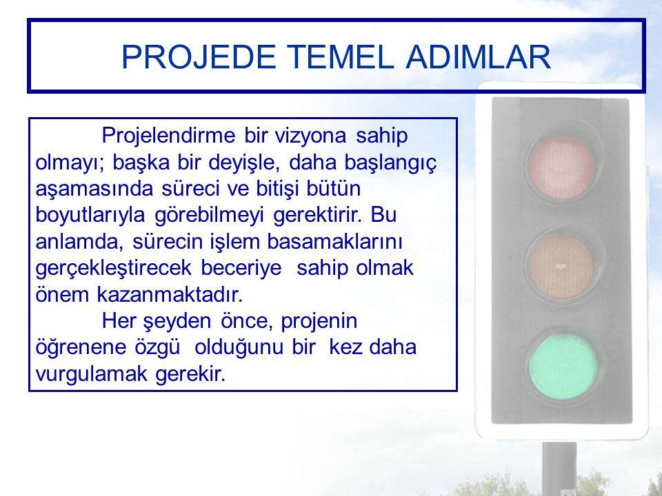 PROJEDE TEMEL ADIMLAR Projelendirme bir vizyona sahip olmayı; başka bir deyişle, daha başlangıç aşamasında süreci ve bitişi bütün boyutlarıyla görebilmeyi gerektirir.