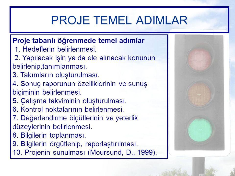 PROJE TEMEL ADIMLAR Proje tabanlı öğrenmede temel adımlar 1.