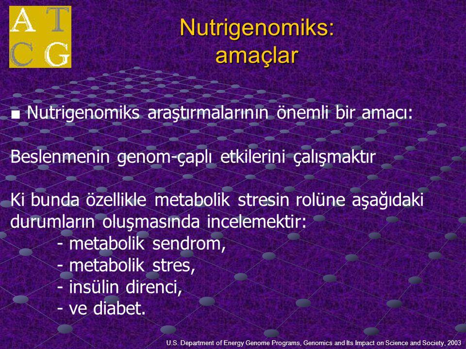 Nutrigenomiks: amaçlar ■ Nutrigenomiks araştırmalarının önemli bir amacı: Beslenmenin genom-çaplı etkilerini çalışmaktır Ki bunda özellikle metabolik stresin rolüne aşağıdaki durumların oluşmasında incelemektir: - metabolik sendrom, - metabolik stres, - insülin direnci, - ve diabet.