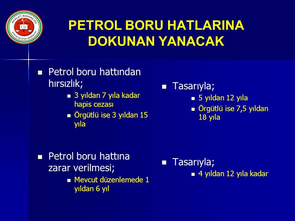 PETROL BORU HATLARINA DOKUNAN YANACAK Petrol boru hattından hırsızlık; 3 yıldan 7 yıla kadar hapis cezası Örgütlü ise 3 yıldan 15 yıla Tasarıyla; 5 yıldan 12 yıla Örgütlü ise 7,5 yıldan 1 8 yıla Petrol boru hattına zarar verilmesi; Mevcut düzenlemede 1 yıldan 6 yıl Tasarıyla; 4 yıldan 12 yıla kadar
