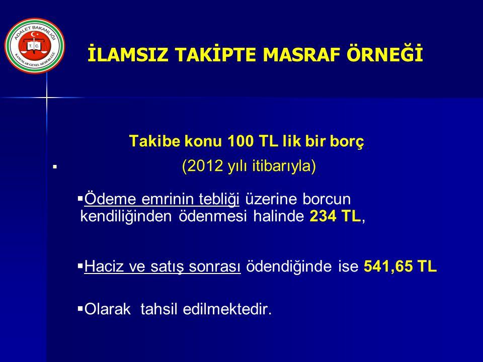 İLAMSIZ TAKİPTE MASRAF ÖRNEĞİ Takibe konu 100 TL lik bir borç   (2012 yılı itibarıyla)   Ödeme emrinin tebliği üzerine borcun kendiliğinden ödenmesi halinde 234 TL,   Haciz ve satış sonrası ödendiğinde ise 541,65 TL   Olarak tahsil edilmektedir.