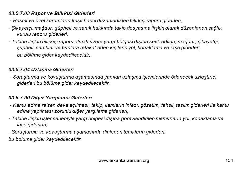 04- Faiz Giderleri 135www.erkankaraarslan.org