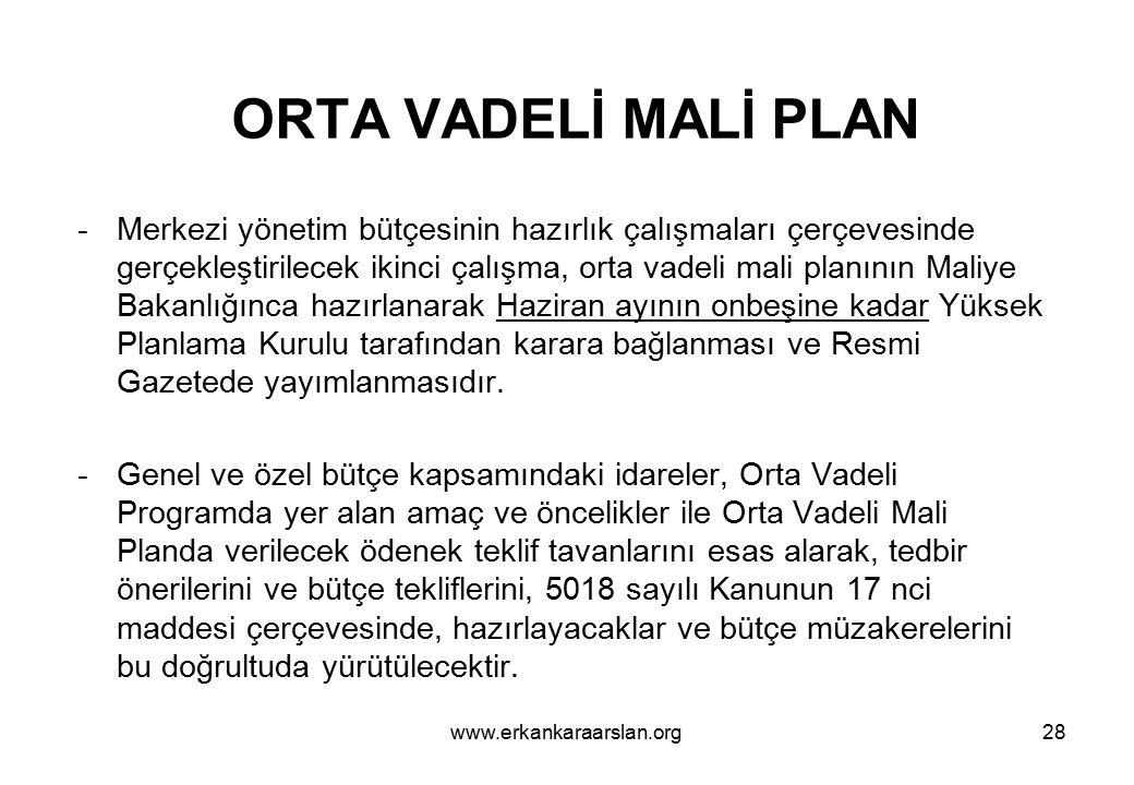 ORTA VADELİ MALİ PLAN GÖREVLİ KURUM Maliye Bakanlığı hazırlar, Yüksek Planlama Kurulu karara bağlar.