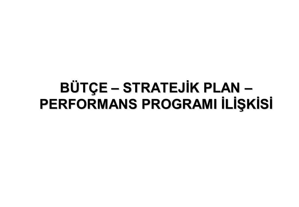 Performans Programı Öncelikler Performans hedefleri Faaliyet/projeler Kaynak ihtiyacı Performans Göstergeleri Stratejik Plan Misyon Vizyon Stratejik amaçlar Stratejik hedefler İdare Bütçesi Harcama birimleri Kaynak tahsisi Temel performans göstergeleri Faaliyet Raporu Faaliyet/proje sonuçları Performans hedef ve gerçekleşmeleri Performans göstergeleri hedef ve gerçekleşmeleri Sapma ve nedenleri Öneriler Denetim ve Değerlendirme Performans Denetimi Performans Değerlendirmesi UYGULAMA TBMM/Yerel Meclis Hesap verme sorumluluğu 45www.erkankaraarslan.org