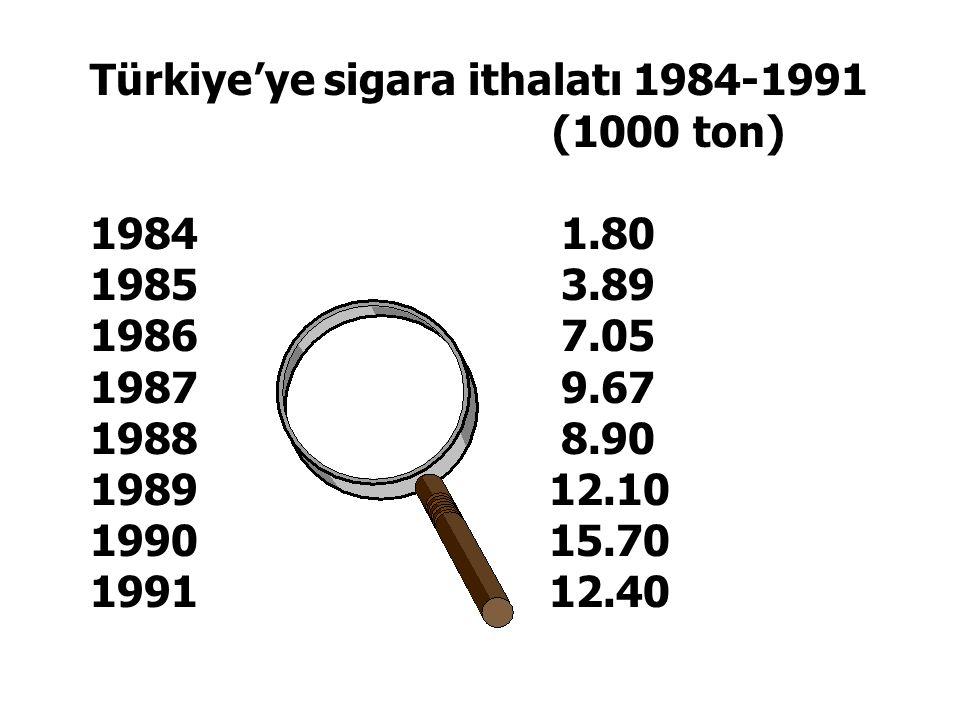 Türkiye'ye sigara ithalatı 1984-1991 (1000 ton) 1984 1.80 1985 3.89 1986 7.05 1987 9.67 1988 8.90 1989 12.10 1990 15.70 1991 12.40