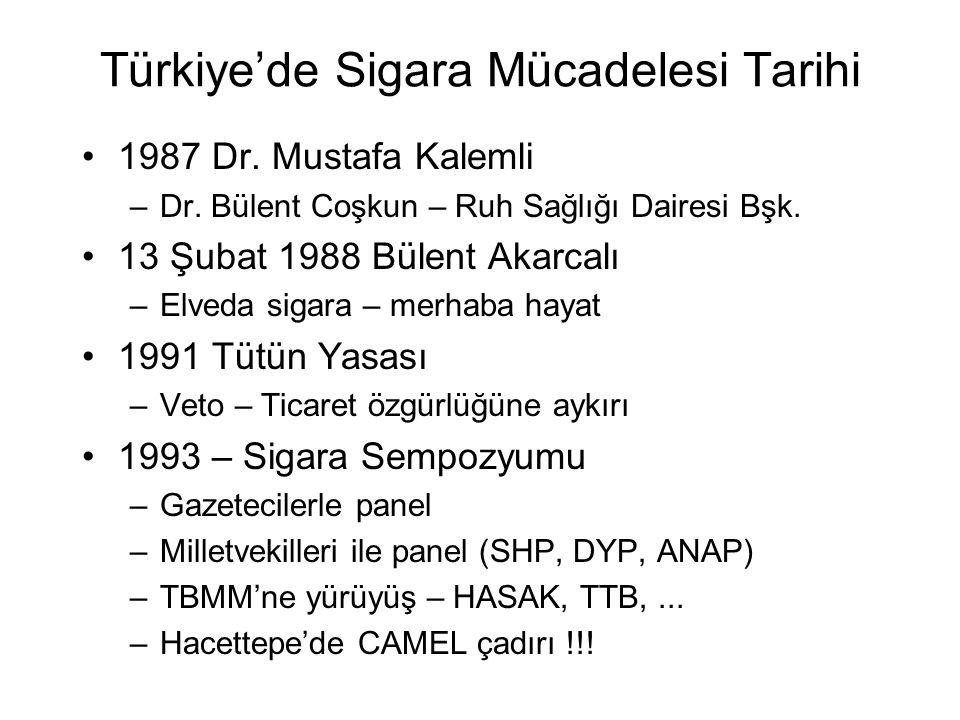 Türkiye'de Sigara Mücadelesi Tarihi 1987 Dr. Mustafa Kalemli –Dr. Bülent Coşkun – Ruh Sağlığı Dairesi Bşk. 13 Şubat 1988 Bülent Akarcalı –Elveda sigar