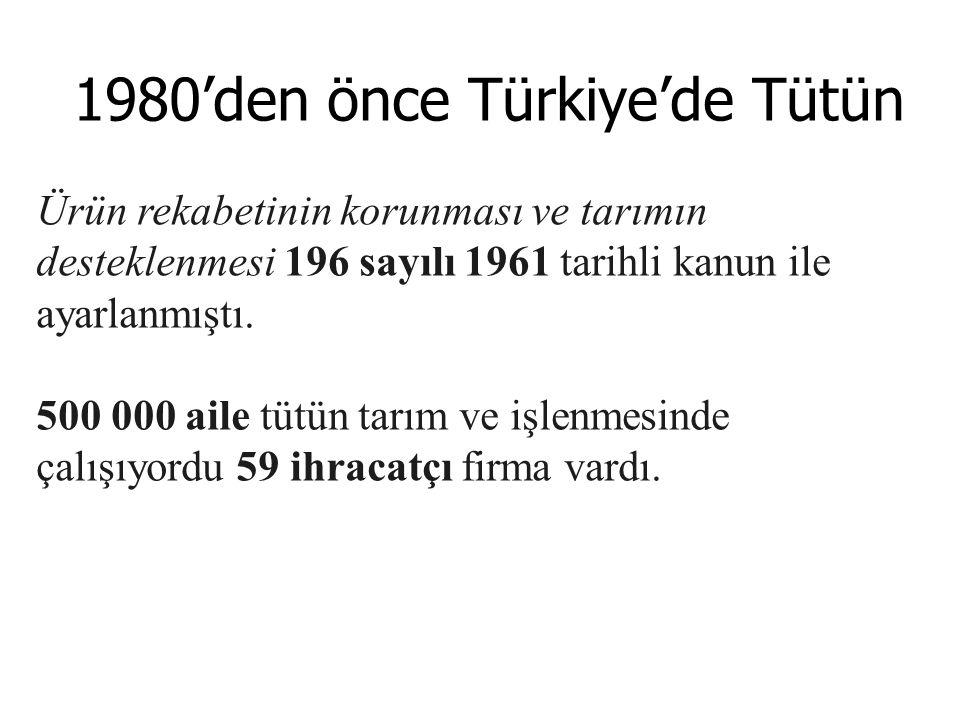 1980'den önce Türkiye'de Tütün Ürün rekabetinin korunması ve tarımın desteklenmesi 196 sayılı 1961 tarihli kanun ile ayarlanmıştı. 500 000 aile tütün