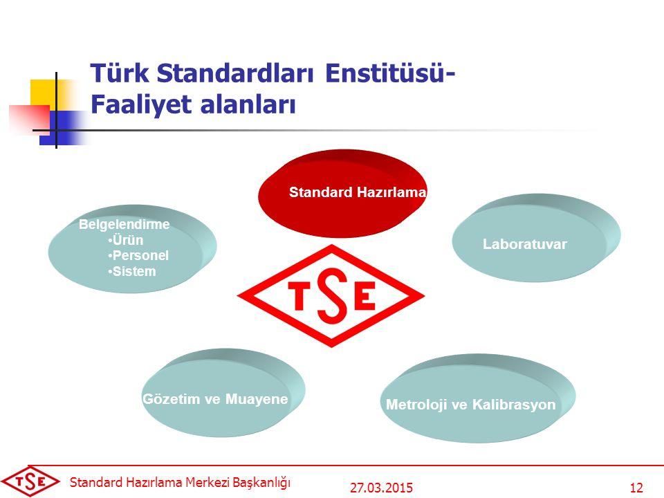 27.03.2015 Standard Hazırlama Merkezi Başkanlığı 12 Belgelendirme Ürün Personel Sistem Türk Standardları Enstitüsü- Faaliyet alanları Gözetim ve Muaye