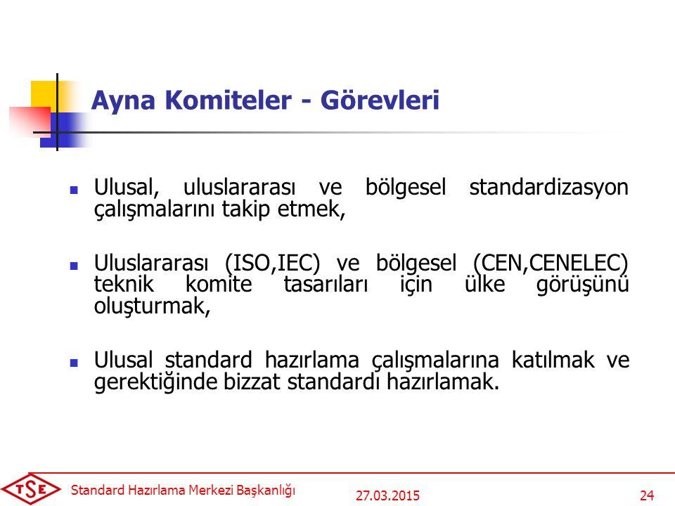 27.03.2015 Standard Hazırlama Merkezi Başkanlığı 24 Ayna Komiteler - Görevleri Ulusal, uluslararası ve bölgesel standardizasyon çalışmalarını takip etmek, Uluslararası (ISO,IEC) ve bölgesel (CEN,CENELEC) teknik komite tasarıları için ülke görüşünü oluşturmak, Ulusal standard hazırlama çalışmalarına katılmak ve gerektiğinde bizzat standardı hazırlamak.