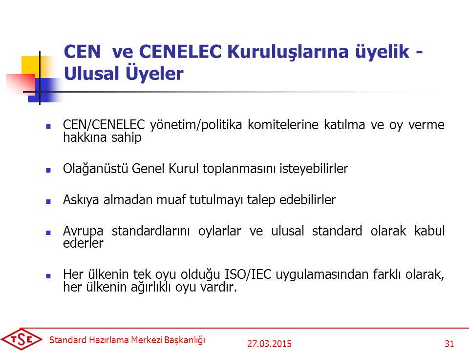 27.03.2015 Standard Hazırlama Merkezi Başkanlığı 31 CEN ve CENELEC Kuruluşlarına üyelik - Ulusal Üyeler CEN/CENELEC yönetim/politika komitelerine katılma ve oy verme hakkına sahip Olağanüstü Genel Kurul toplanmasını isteyebilirler Askıya almadan muaf tutulmayı talep edebilirler Avrupa standardlarını oylarlar ve ulusal standard olarak kabul ederler Her ülkenin tek oyu olduğu ISO/IEC uygulamasından farklı olarak, her ülkenin ağırlıklı oyu vardır.