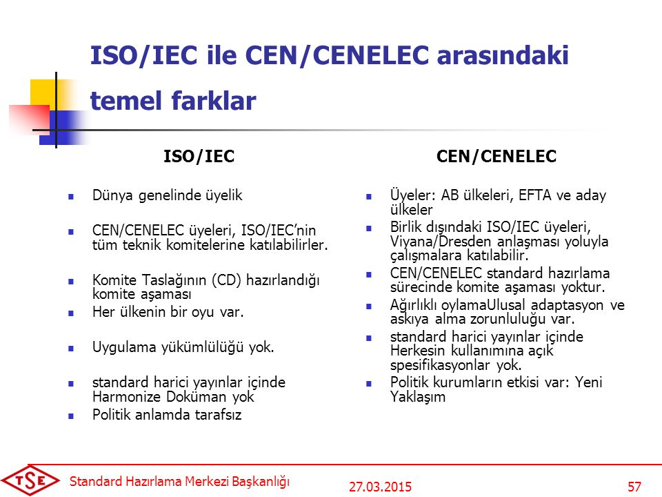 27.03.2015 Standard Hazırlama Merkezi Başkanlığı 57 ISO/IEC ile CEN/CENELEC arasındaki temel farklar ISO/IEC Dünya genelinde üyelik CEN/CENELEC üyeler