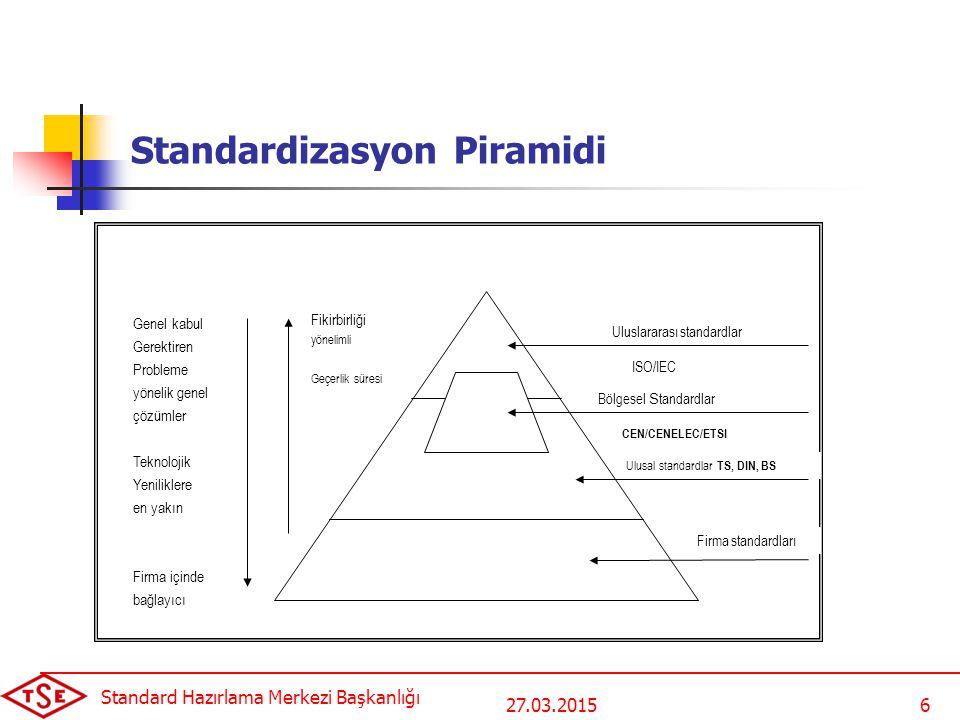 27.03.2015 Standard Hazırlama Merkezi Başkanlığı 6 Standardizasyon Piramidi Ulusal standardlar TS, DIN, BS Fikirbirliği yönelimli Geçerlik süresi Uluslararası standardlar Bölgesel S tandardlar CEN/CENELEC/ETSI ISO/IEC Genel kabul Gerektiren Probleme yönelik genel çözümler Teknolojik Yeniliklere en yakın Firma içinde bağlayıcı Firma standardları
