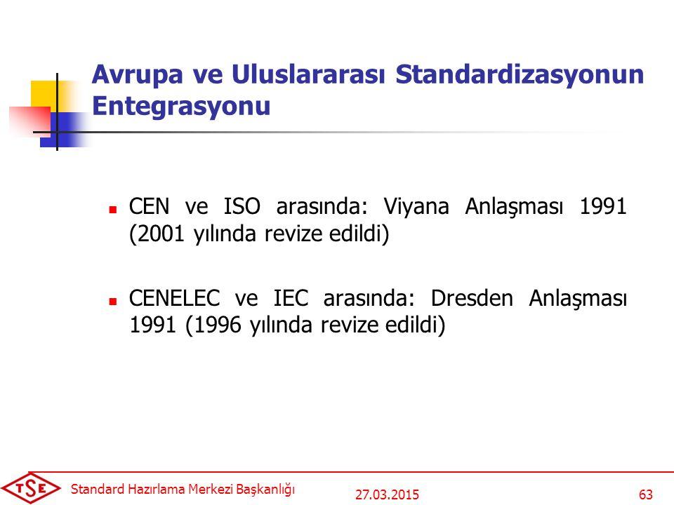 27.03.2015 Standard Hazırlama Merkezi Başkanlığı 63 Avrupa ve Uluslararası Standardizasyonun Entegrasyonu CEN ve ISO arasında: Viyana Anlaşması 1991 (