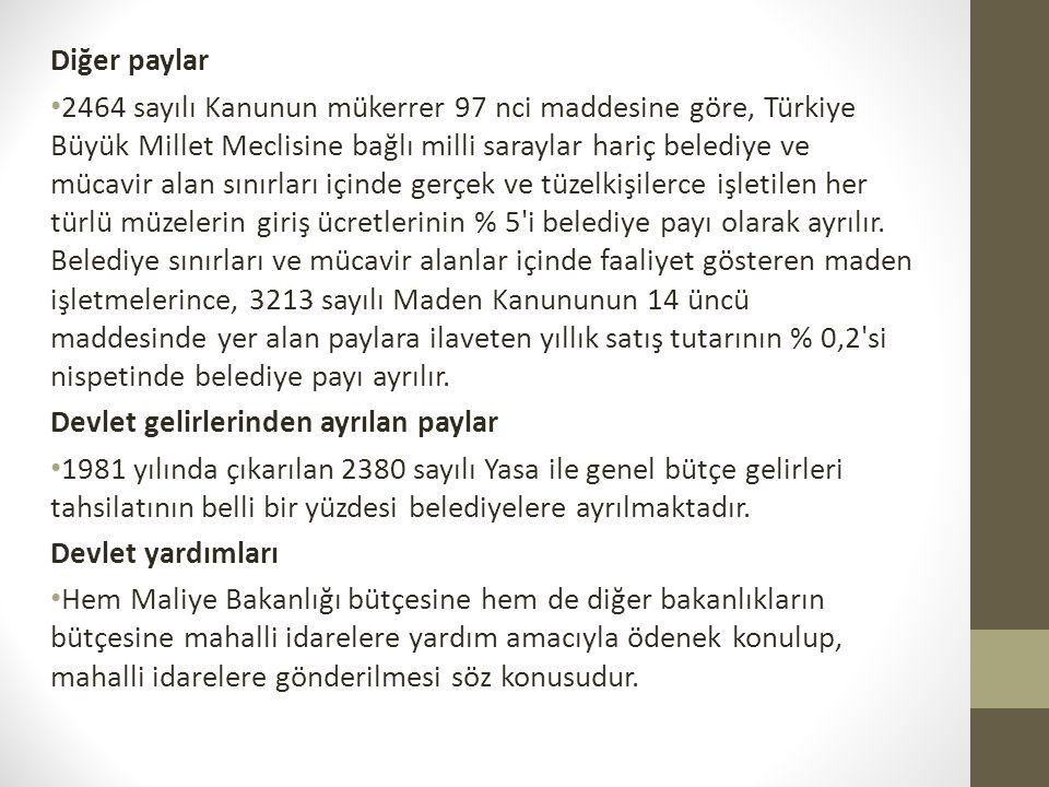 Diğer paylar 2464 sayılı Kanunun mükerrer 97 nci maddesine göre, Türkiye Büyük Millet Meclisine bağlı milli saraylar hariç belediye ve mücavir alan sı