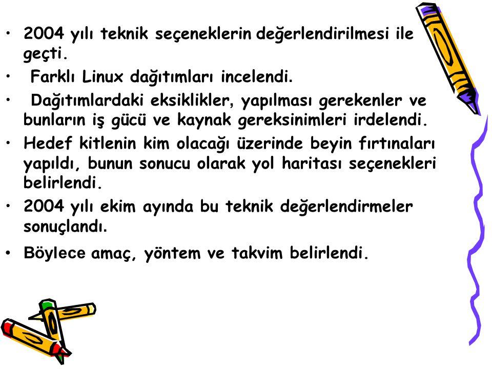 2004 yılı teknik seçeneklerin değerlendirilmesi ile geçti. Farklı Linux dağıtımları incelendi. D ağıtımlardaki eksiklikler, yapılması gerekenler ve bu