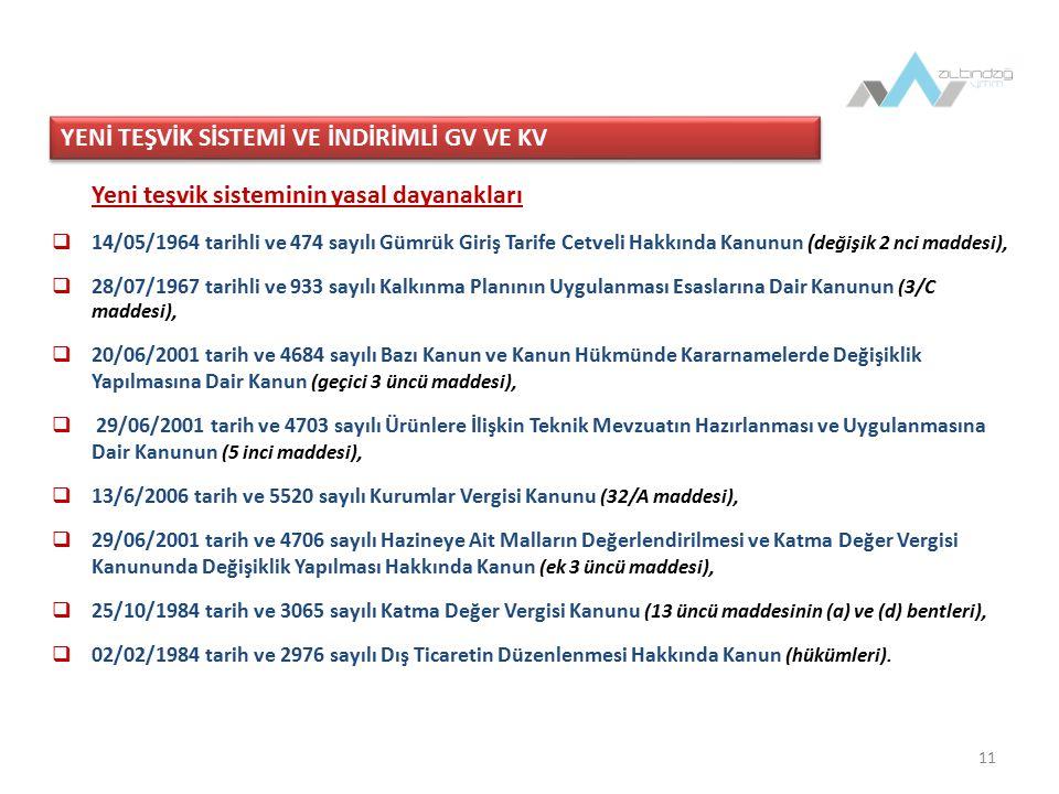 12 İkincil mevzuat  14/07/2009 gün ve 2009/15199 sayılı Yatırımlarda Devlet Yardımları Hakkında Karar (16/07/2009- 27290 s.