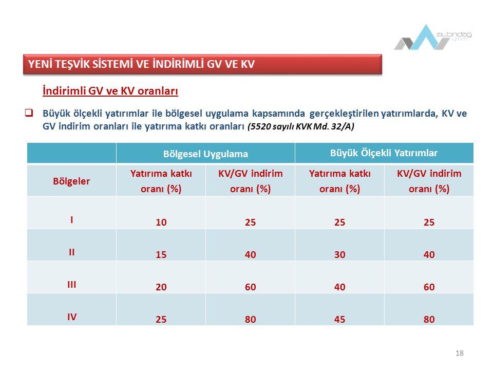 18 İndirimli GV ve KV oranları  Büyük ölçekli yatırımlar ile bölgesel uygulama kapsamında gerçekleştirilen yatırımlarda, KV ve GV indirim oranları ile yatırıma katkı oranları (5520 sayılı KVK Md.