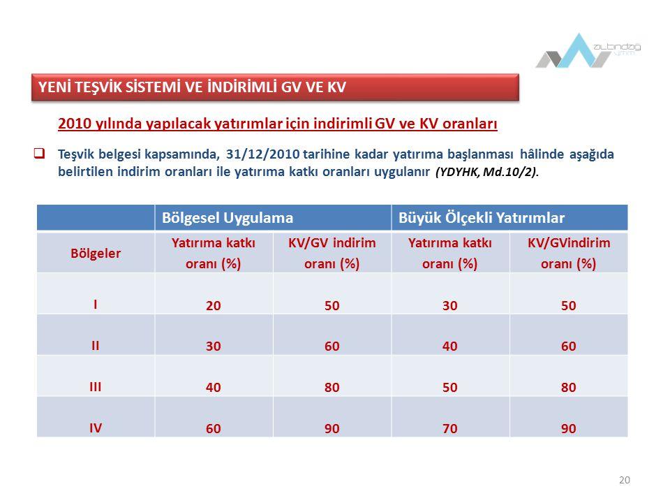 20 2010 yılında yapılacak yatırımlar için indirimli GV ve KV oranları  Teşvik belgesi kapsamında, 31/12/2010 tarihine kadar yatırıma başlanması hâlinde aşağıda belirtilen indirim oranları ile yatırıma katkı oranları uygulanır (YDYHK, Md.10/2).