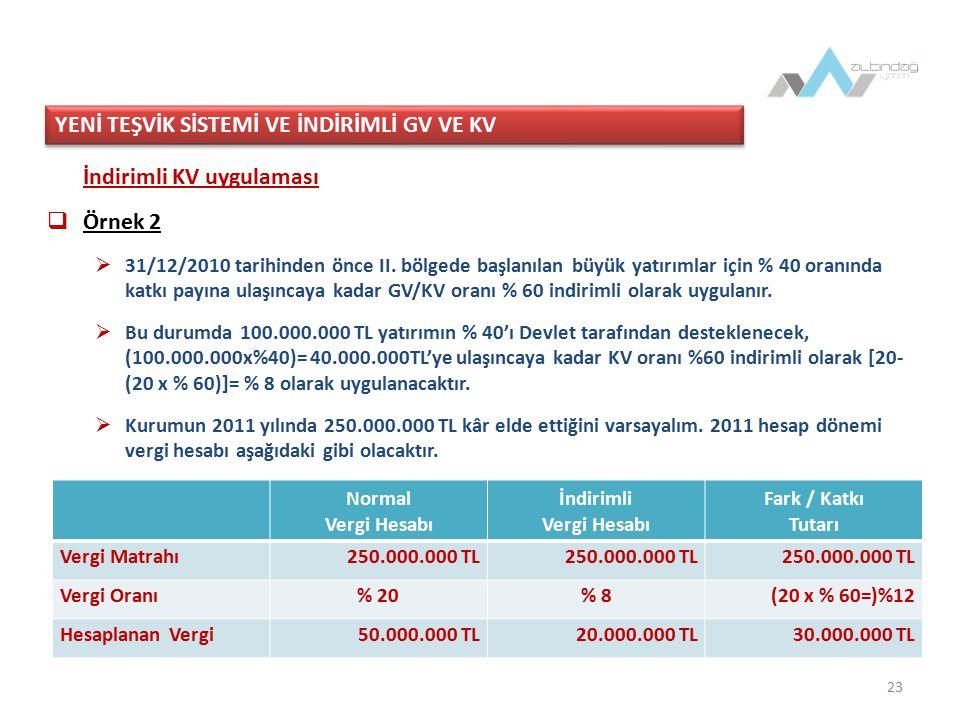 23 İndirimli KV uygulaması  Örnek 2  31/12/2010 tarihinden önce II.