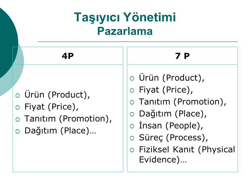 Taşıyıcı Yönetimi Pazarlama 4P  Ürün (Product),  Fiyat (Price),  Tanıtım (Promotion),  Dağıtım (Place)… 7 P  Ürün (Product),  Fiyat (Price),  Tanıtım (Promotion),  Dağıtım (Place),  İnsan (People),  Süreç (Process),  Fiziksel Kanıt (Physical Evidence)…
