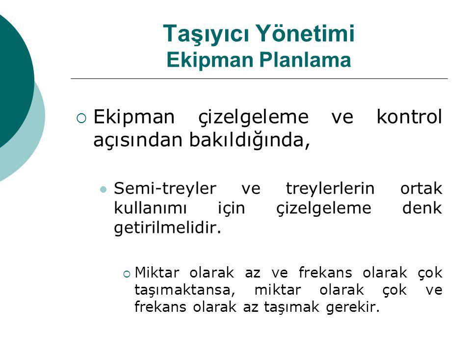 Taşıyıcı Yönetimi Ekipman Planlama  Ekipman çizelgeleme ve kontrol açısından bakıldığında, Semi-treyler ve treylerlerin ortak kullanımı için çizelgeleme denk getirilmelidir.