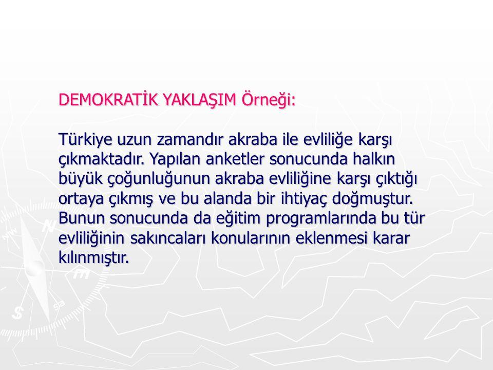 DEMOKRATİK YAKLAŞIM Örneği: Türkiye uzun zamandır akraba ile evliliğe karşı çıkmaktadır. Yapılan anketler sonucunda halkın büyük çoğunluğunun akraba e