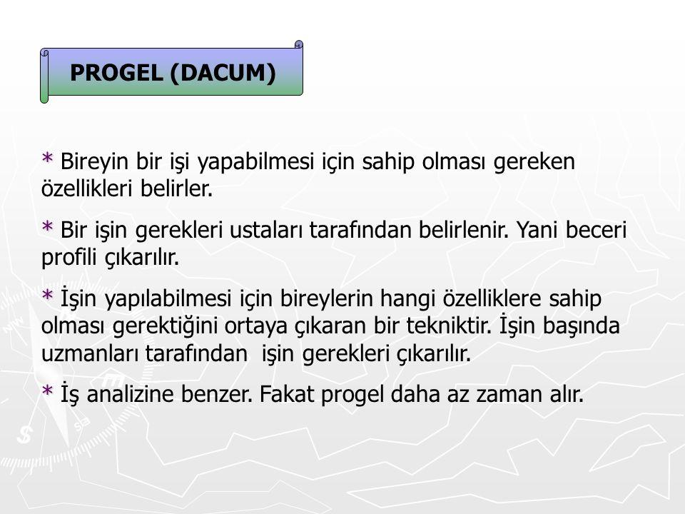 PROGEL (DACUM) * * Bireyin bir işi yapabilmesi için sahip olması gereken özellikleri belirler. * * Bir işin gerekleri ustaları tarafından belirlenir.