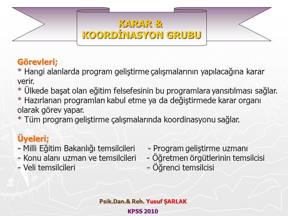 KARAR & KOORDİNASYON GRUBU Görevleri; * Hangi alanlarda program geliştirme çalışmalarının yapılacağına karar verir. * Ülkede başat olan eğitim felsefe
