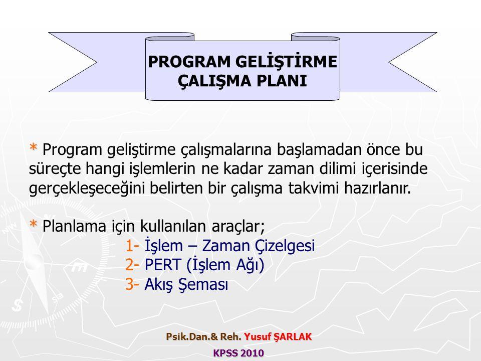 PROGRAM GELİŞTİRME ÇALIŞMA PLANI * * Program geliştirme çalışmalarına başlamadan önce bu süreçte hangi işlemlerin ne kadar zaman dilimi içerisinde ger