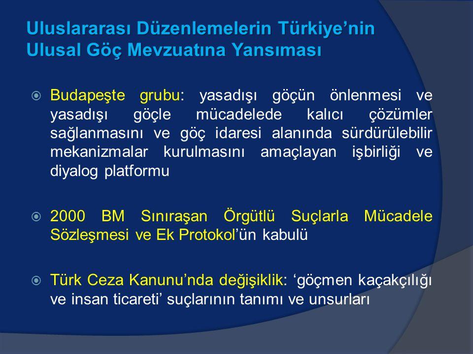 Uluslararası Düzenlemelerin Türkiye'nin Ulusal Göç Mevzuatına Yansıması  Budapeşte grubu: yasadışı göçün önlenmesi ve yasadışı göçle mücadelede kalıcı çözümler sağlanmasını ve göç idaresi alanında sürdürülebilir mekanizmalar kurulmasını amaçlayan işbirliği ve diyalog platformu  2000 BM Sınıraşan Örgütlü Suçlarla Mücadele Sözleşmesi ve Ek Protokol'ün kabulü  Türk Ceza Kanunu'nda değişiklik: 'göçmen kaçakçılığı ve insan ticareti' suçlarının tanımı ve unsurları