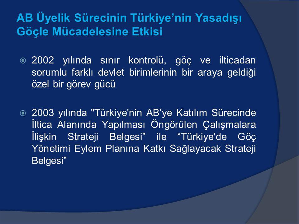 AB Üyelik Sürecinin Türkiye'nin Yasadışı Göçle Mücadelesine Etkisi  2002 yılında sınır kontrolü, göç ve ilticadan sorumlu farklı devlet birimlerinin bir araya geldiği özel bir görev gücü  2003 yılında Türkiye nin AB'ye Katılım Sürecinde İltica Alanında Yapılması Öngörülen Çalışmalara İlişkin Strateji Belgesi ile Türkiye de Göç Yönetimi Eylem Planına Katkı Sağlayacak Strateji Belgesi