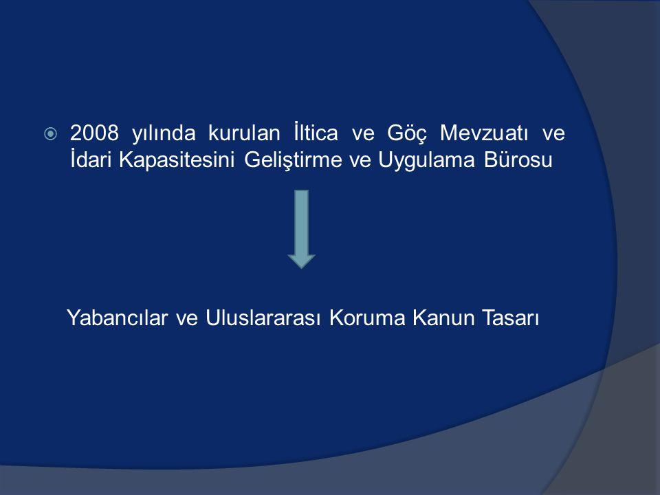  2008 yılında kurulan İltica ve Göç Mevzuatı ve İdari Kapasitesini Geliştirme ve Uygulama Bürosu Yabancılar ve Uluslararası Koruma Kanun Tasarı