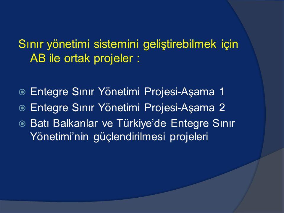 Sınır yönetimi sistemini geliştirebilmek için AB ile ortak projeler :  Entegre Sınır Yönetimi Projesi-Aşama 1  Entegre Sınır Yönetimi Projesi-Aşama 2  Batı Balkanlar ve Türkiye'de Entegre Sınır Yönetimi'nin güçlendirilmesi projeleri