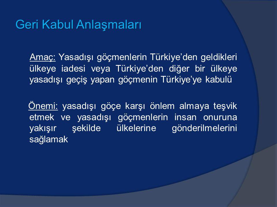 Geri Kabul Anlaşmaları Amaç: Yasadışı göçmenlerin Türkiye'den geldikleri ülkeye iadesi veya Türkiye'den diğer bir ülkeye yasadışı geçiş yapan göçmenin Türkiye'ye kabulü Önemi: yasadışı göçe karşı önlem almaya teşvik etmek ve yasadışı göçmenlerin insan onuruna yakışır şekilde ülkelerine gönderilmelerini sağlamak