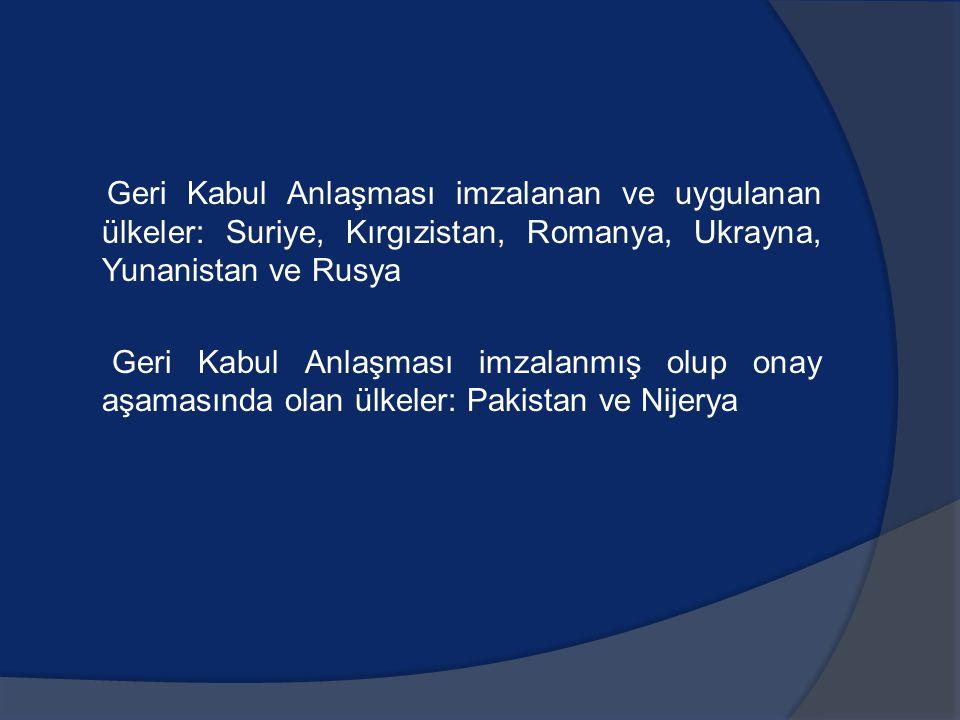 Geri Kabul Anlaşması imzalanan ve uygulanan ülkeler: Suriye, Kırgızistan, Romanya, Ukrayna, Yunanistan ve Rusya Geri Kabul Anlaşması imzalanmış olup onay aşamasında olan ülkeler: Pakistan ve Nijerya