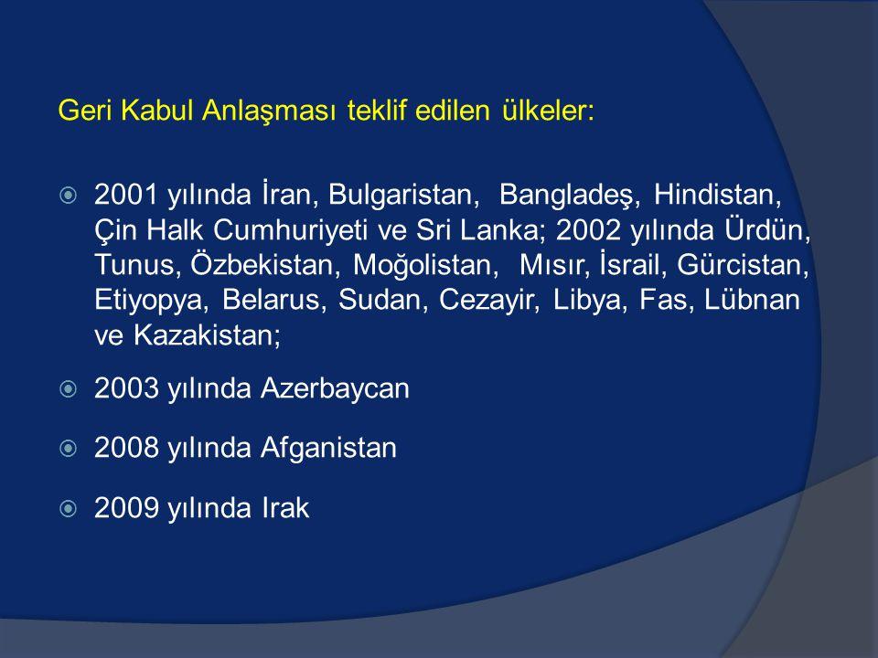 Geri Kabul Anlaşması teklif edilen ülkeler:  2001 yılında İran, Bulgaristan, Bangladeş, Hindistan, Çin Halk Cumhuriyeti ve Sri Lanka; 2002 yılında Ürdün, Tunus, Özbekistan, Moğolistan, Mısır, İsrail, Gürcistan, Etiyopya, Belarus, Sudan, Cezayir, Libya, Fas, Lübnan ve Kazakistan;  2003 yılında Azerbaycan  2008 yılında Afganistan  2009 yılında Irak