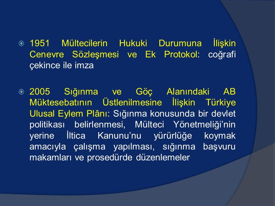  1951 Mültecilerin Hukuki Durumuna İlişkin Cenevre Sözleşmesi ve Ek Protokol: coğrafi çekince ile imza  2005 Sığınma ve Göç Alanındaki AB Müktesebatının Üstlenilmesine İlişkin Türkiye Ulusal Eylem Plânı: Sığınma konusunda bir devlet politikası belirlenmesi, Mülteci Yönetmeliği'nin yerine İltica Kanunu'nu yürürlüğe koymak amacıyla çalışma yapılması, sığınma başvuru makamları ve prosedürde düzenlemeler