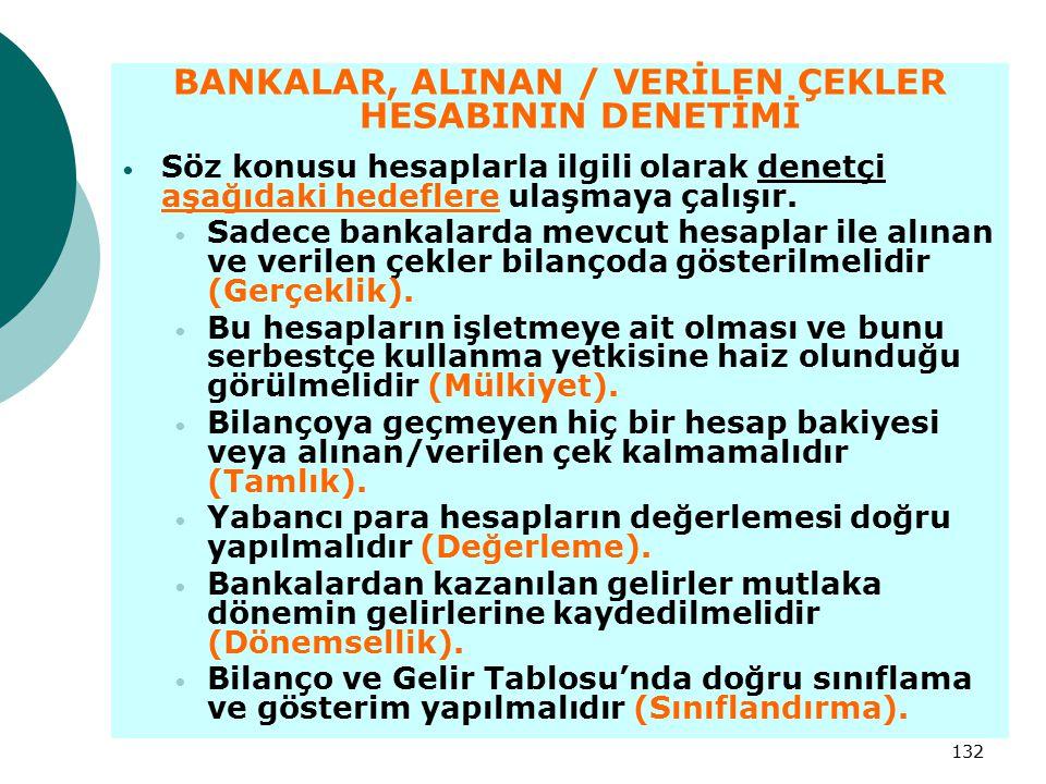 132 BANKALAR, ALINAN / VERİLEN ÇEKLER HESABININ DENETİMİ Söz konusu hesaplarla ilgili olarak denetçi aşağıdaki hedeflere ulaşmaya çalışır. Sadece bank
