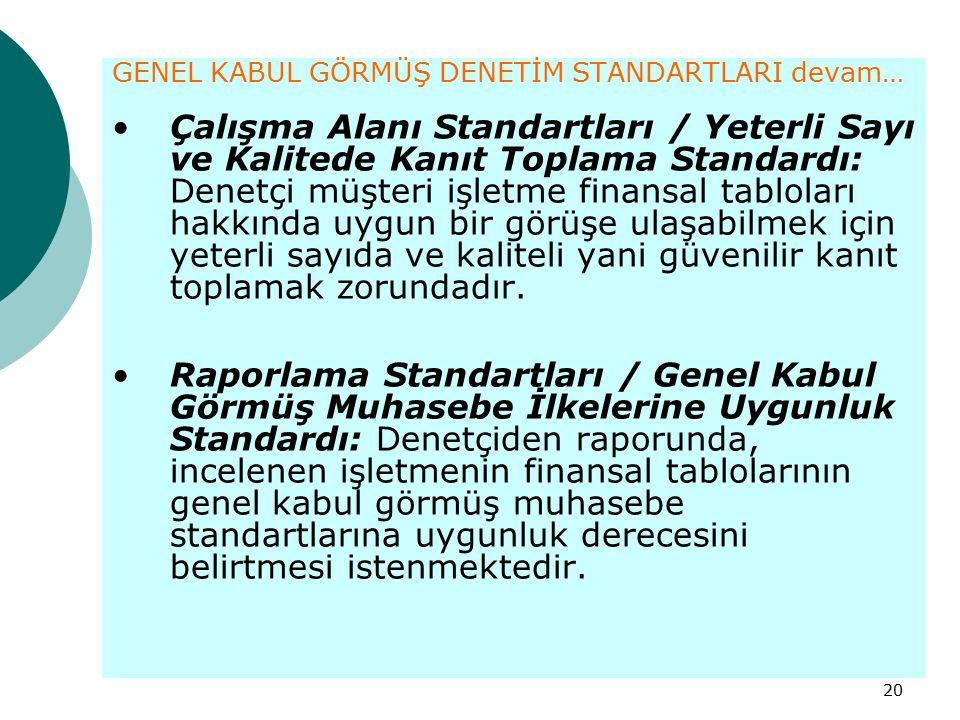 20 GENEL KABUL GÖRMÜŞ DENETİM STANDARTLARI devam… Çalışma Alanı Standartları / Yeterli Sayı ve Kalitede Kanıt Toplama Standardı: Denetçi müşteri işlet