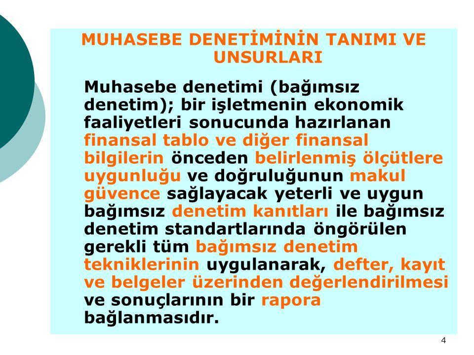 55 Yasal Gelişim Devam… TÜRMOB Tarafından Oluşturulan Kurumlar: TÜRMOB tarafından oluşturulan kurullar da ülkemizde muhasebe denetimini gelişmesinde önemli aşamaları oluşturmaktadır.Bunlar: Temel Eğitim ve Staj Merkezi (TESMER) Türkiye Muhasebe ve Denetim Standartları Kurulu (TMUDESK) Türkiye Denetim Standartları Kurulu (TÜDESK)