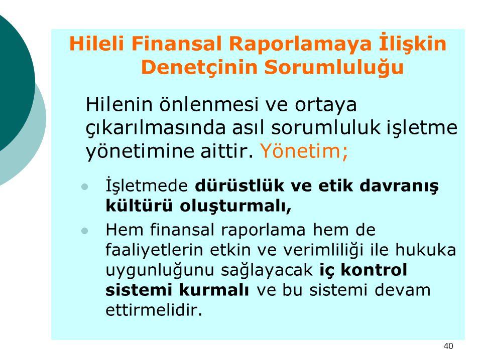 40 Hileli Finansal Raporlamaya İlişkin Denetçinin Sorumluluğu Hilenin önlenmesi ve ortaya çıkarılmasında asıl sorumluluk işletme yönetimine aittir. Yö