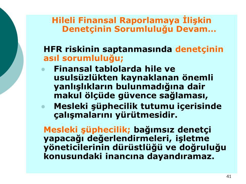 41 Hileli Finansal Raporlamaya İlişkin Denetçinin Sorumluluğu Devam… HFR riskinin saptanmasında denetçinin asıl sorumluluğu; Finansal tablolarda hile