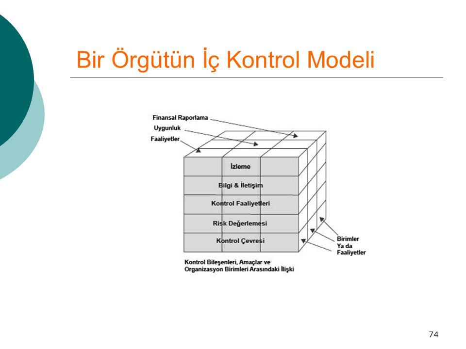 74 Bir Örgütün İç Kontrol Modeli