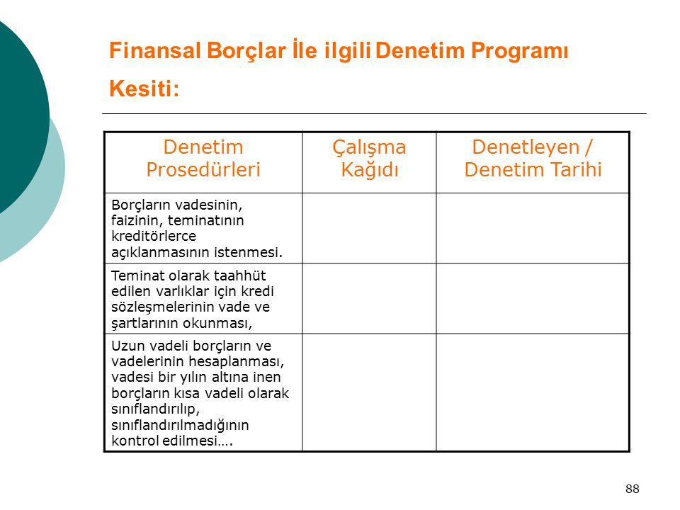 88 Finansal Borçlar İle ilgili Denetim Programı Kesiti: Denetim Prosedürleri Çalışma Kağıdı Denetleyen / Denetim Tarihi Borçların vadesinin, faizinin,