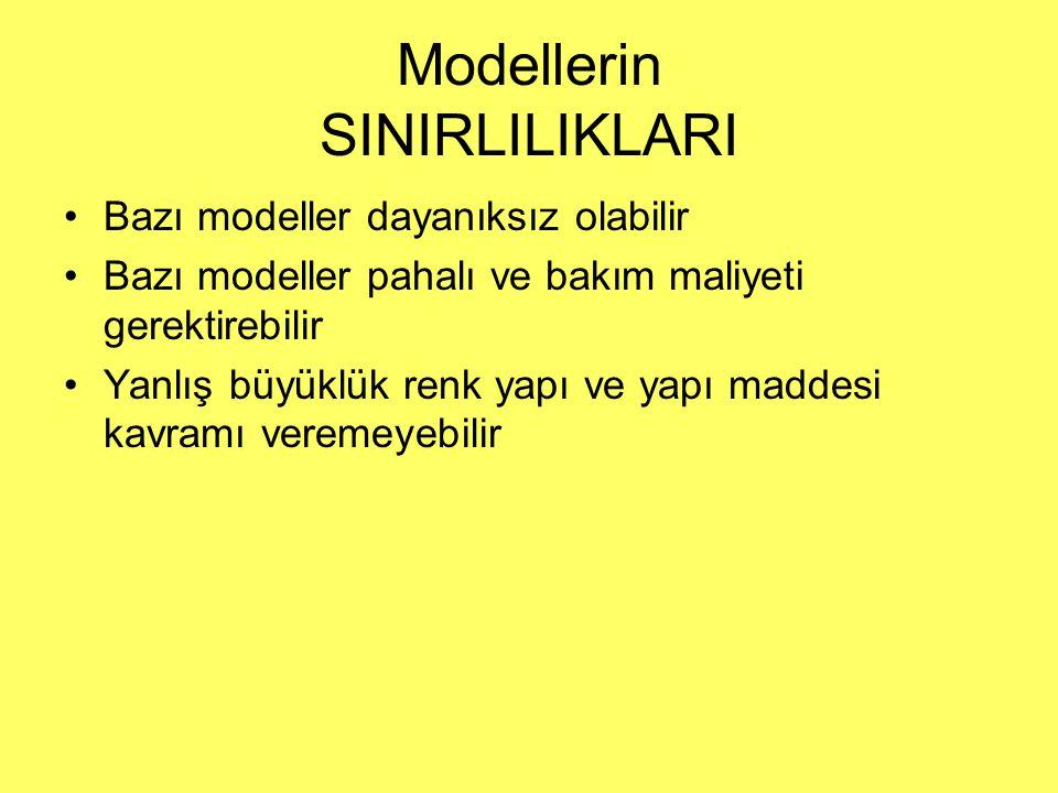 Modellerin SINIRLILIKLARI Bazı modeller dayanıksız olabilir Bazı modeller pahalı ve bakım maliyeti gerektirebilir Yanlış büyüklük renk yapı ve yapı ma