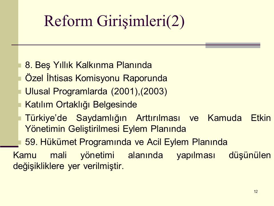 12 Reform Girişimleri(2) 8.