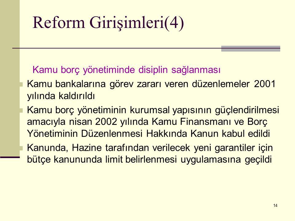 14 Reform Girişimleri(4) Kamu borç yönetiminde disiplin sağlanması Kamu bankalarına görev zararı veren düzenlemeler 2001 yılında kaldırıldı Kamu borç yönetiminin kurumsal yapısının güçlendirilmesi amacıyla nisan 2002 yılında Kamu Finansmanı ve Borç Yönetiminin Düzenlenmesi Hakkında Kanun kabul edildi Kanunda, Hazine tarafından verilecek yeni garantiler için bütçe kanununda limit belirlenmesi uygulamasına geçildi