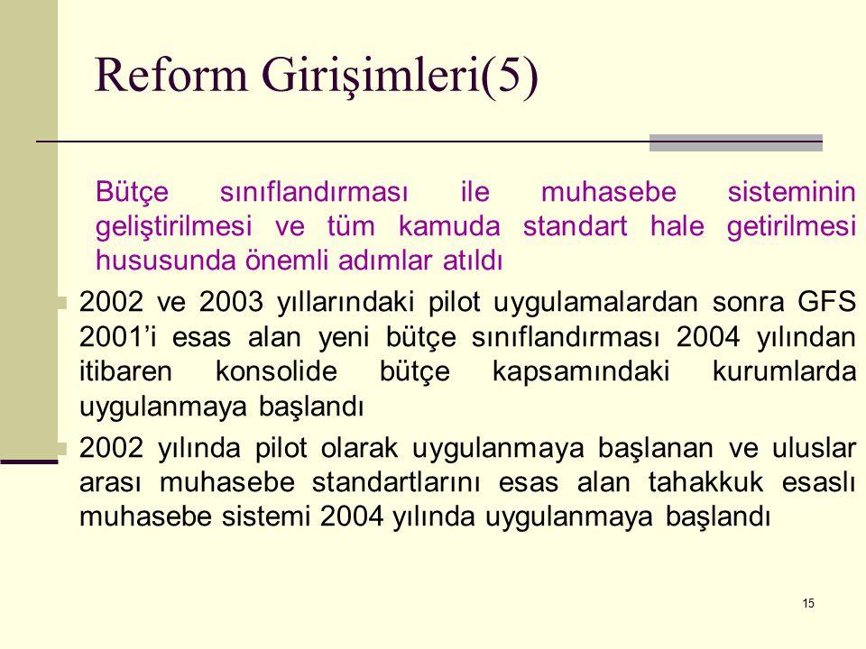 15 Reform Girişimleri(5) Bütçe sınıflandırması ile muhasebe sisteminin geliştirilmesi ve tüm kamuda standart hale getirilmesi hususunda önemli adımlar atıldı 2002 ve 2003 yıllarındaki pilot uygulamalardan sonra GFS 2001'i esas alan yeni bütçe sınıflandırması 2004 yılından itibaren konsolide bütçe kapsamındaki kurumlarda uygulanmaya başlandı 2002 yılında pilot olarak uygulanmaya başlanan ve uluslar arası muhasebe standartlarını esas alan tahakkuk esaslı muhasebe sistemi 2004 yılında uygulanmaya başlandı