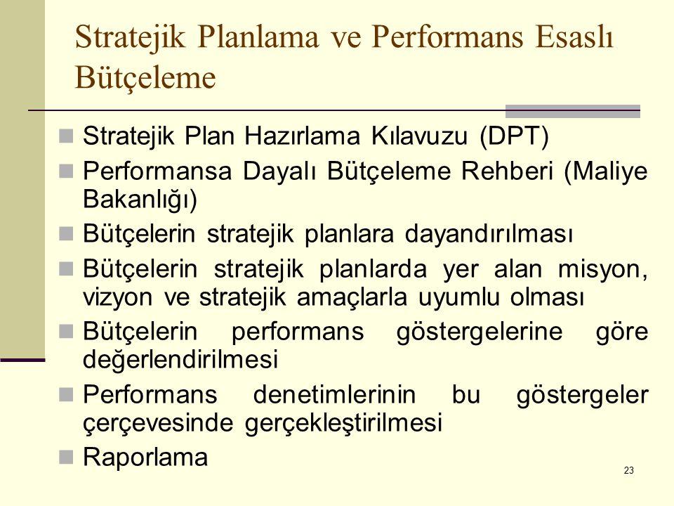 23 Stratejik Planlama ve Performans Esaslı Bütçeleme Stratejik Plan Hazırlama Kılavuzu (DPT) Performansa Dayalı Bütçeleme Rehberi (Maliye Bakanlığı) Bütçelerin stratejik planlara dayandırılması Bütçelerin stratejik planlarda yer alan misyon, vizyon ve stratejik amaçlarla uyumlu olması Bütçelerin performans göstergelerine göre değerlendirilmesi Performans denetimlerinin bu göstergeler çerçevesinde gerçekleştirilmesi Raporlama