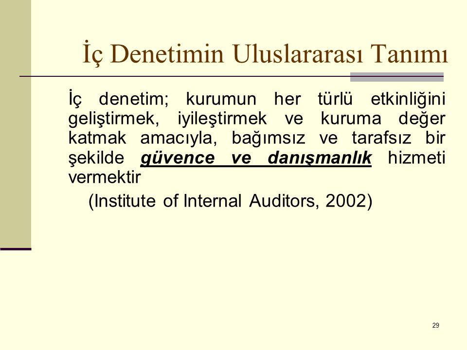 29 İç Denetimin Uluslararası Tanımı İç denetim; kurumun her türlü etkinliğini geliştirmek, iyileştirmek ve kuruma değer katmak amacıyla, bağımsız ve tarafsız bir şekilde güvence ve danışmanlık hizmeti vermektir (Institute of Internal Auditors, 2002)
